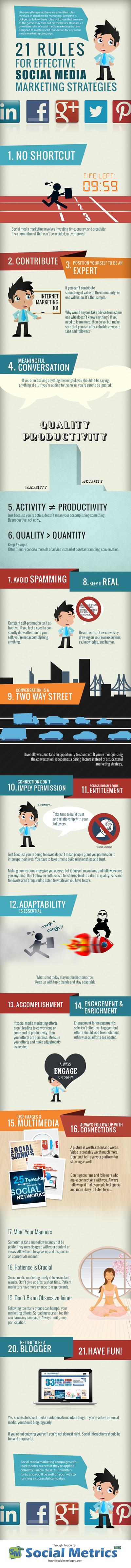 21social media marketing tips infographic